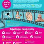 Cholina – reżyser filmu o przyszłości