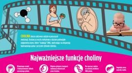 Cholina – reżyser filmu o przyszłości Zdrowie, BIZNES - Cholina to prawdziwa gwiazda wśród substancji odżywczych. Potrzebna jest od samego początku życia aż po jego kres. Kształtuje mózg i układ nerwowy płodu, zapobiegając jego defektom. Zmniejsza ryzyko wystąpienia chorób cywilizacyjnych. Posiada nawet właściwości… epigenetyczne!