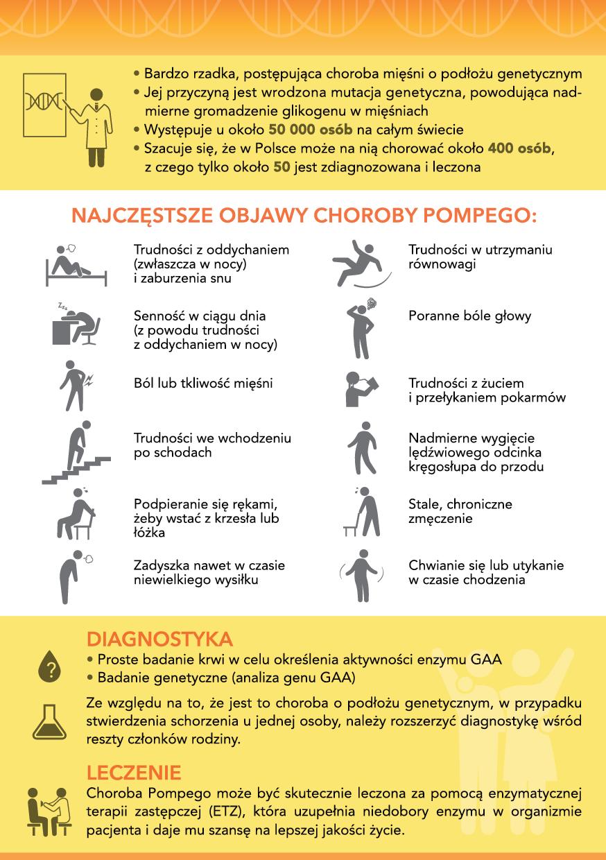 Życie z chorobą Pompego – gdy zwykłe podnoszenie ręki sprawia ból,  a wejście po schodach zabiera oddech